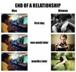 Men vs women pictures