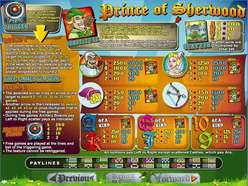 Game Review Prince of Sherwood