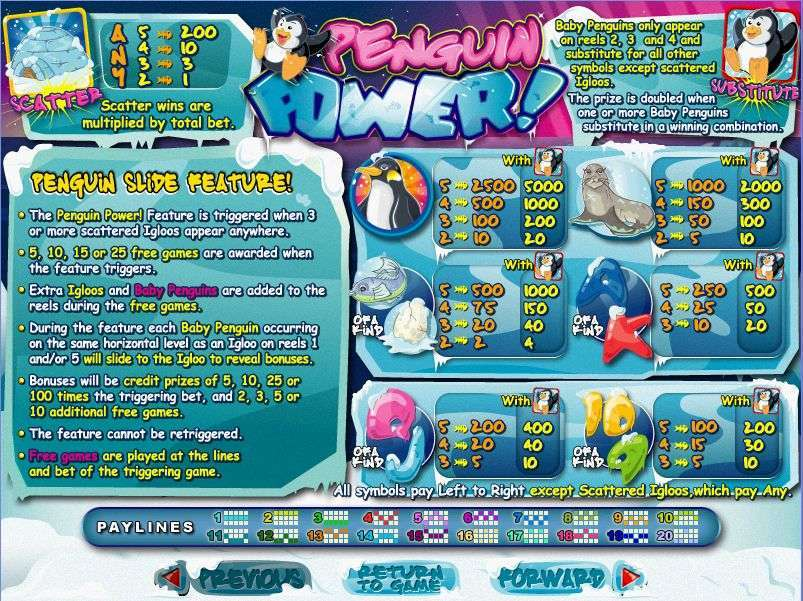 Game Review Penguin Power
