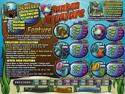 Game Review Sunken Treasure