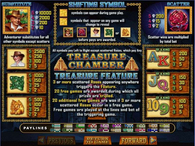Game Review Treasure Chamber