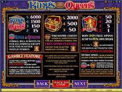 Game Review Kings and Queens