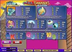 Game Review Cool Bananas
