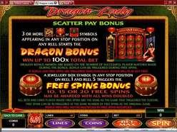 Game Review Dragon lady