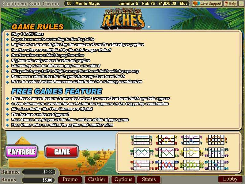 Game Review Ramesses Riches