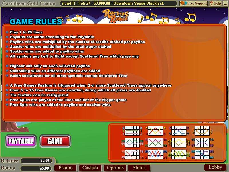 Game Review Rocking Robin