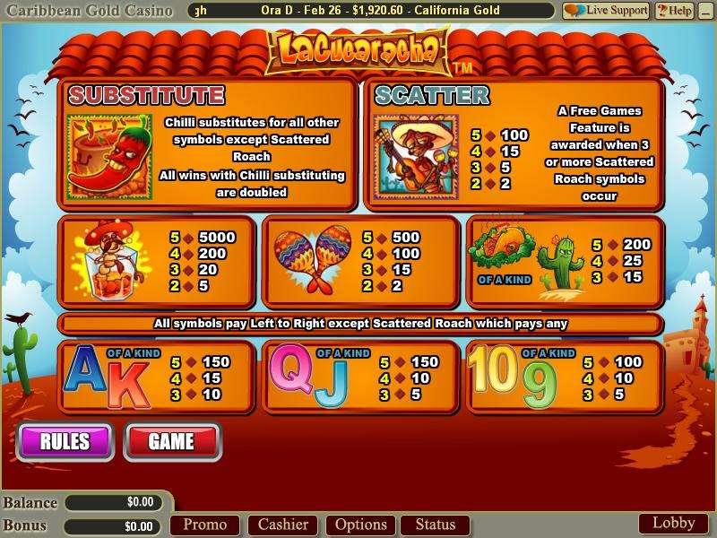 Game Review La Cucaracha