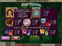 Game Review Tarot Treasure