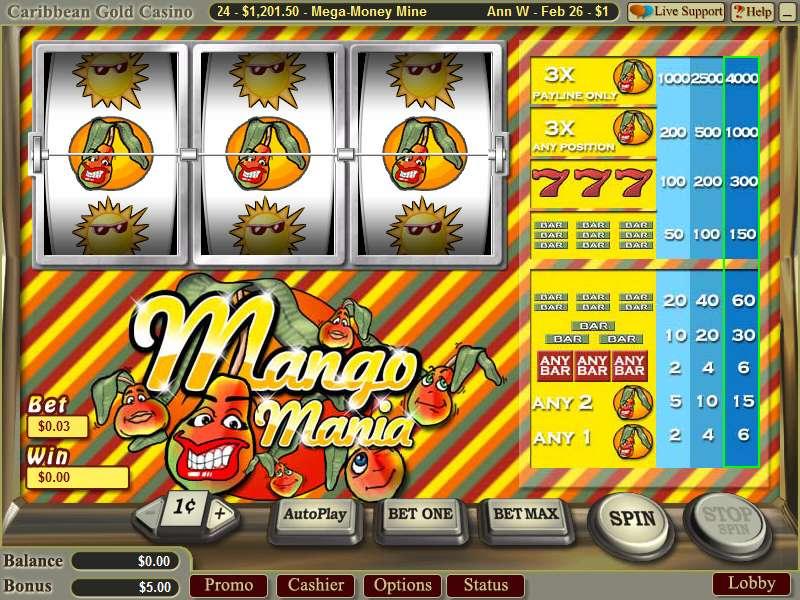 Game Review Mango Mania
