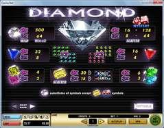Game Review Diamond
