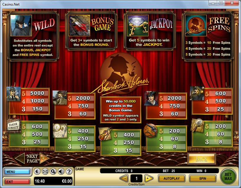Game Review Sherlock Holmes