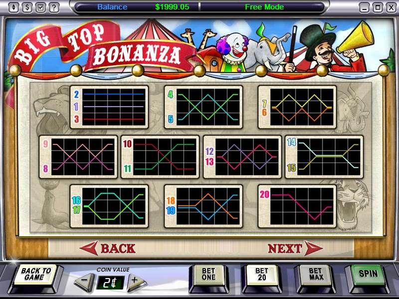 Game Review Big Top Bonanza