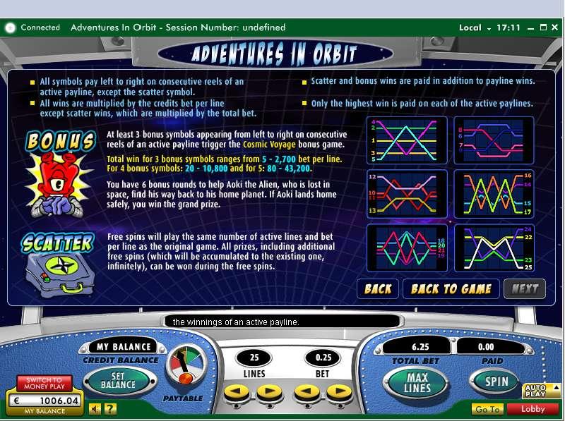 Game Review Adventures in Orbit