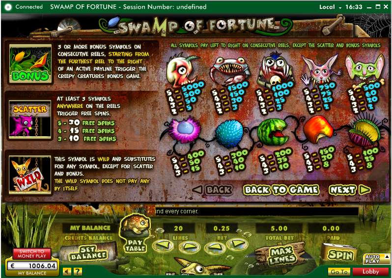 Game Review Swamp of Fortune