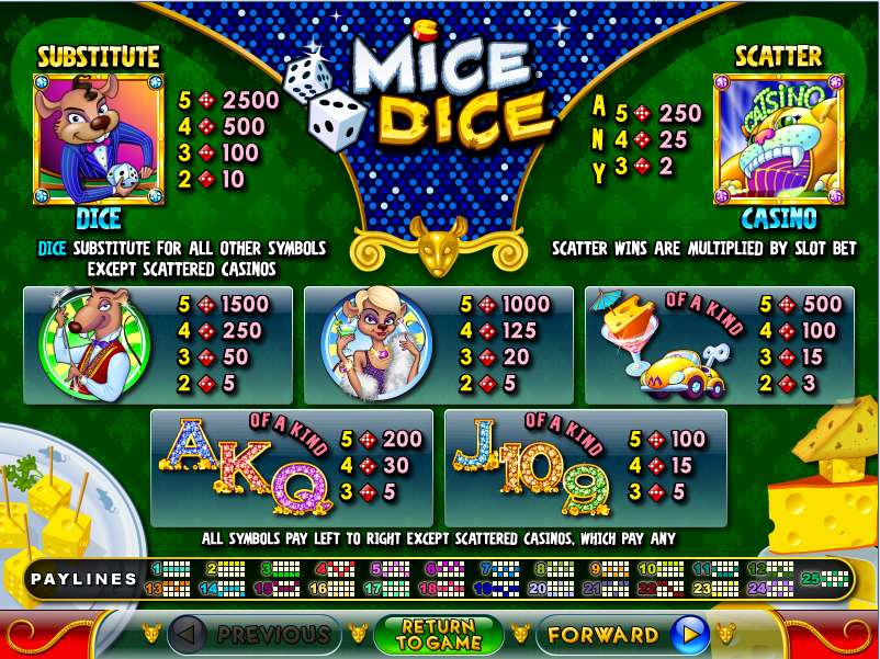 Game Review Mice Dice