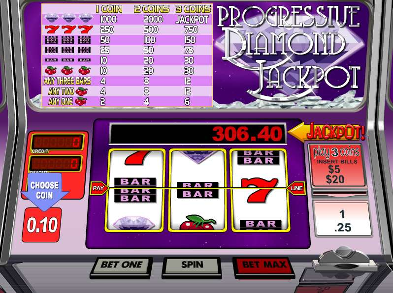 Game Review Diamond Dreams Progressive