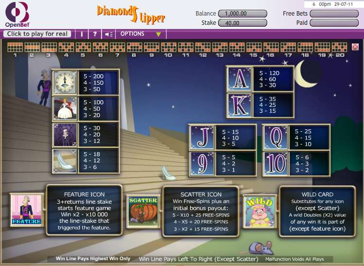 Game Review Diamond Slipper