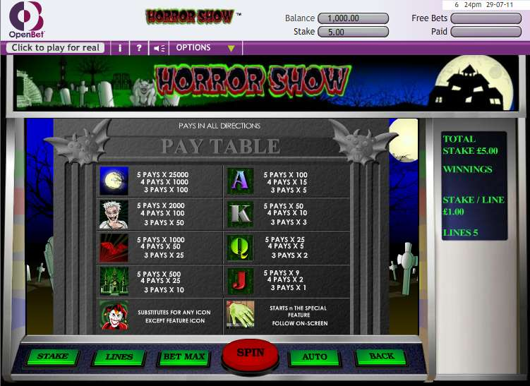 Game Review Horror Show