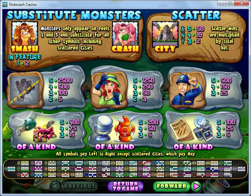 Game Review Monster Mayhem