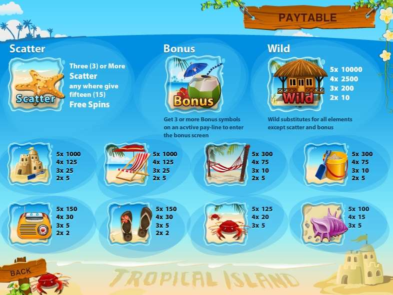 Game Review Tropical Island