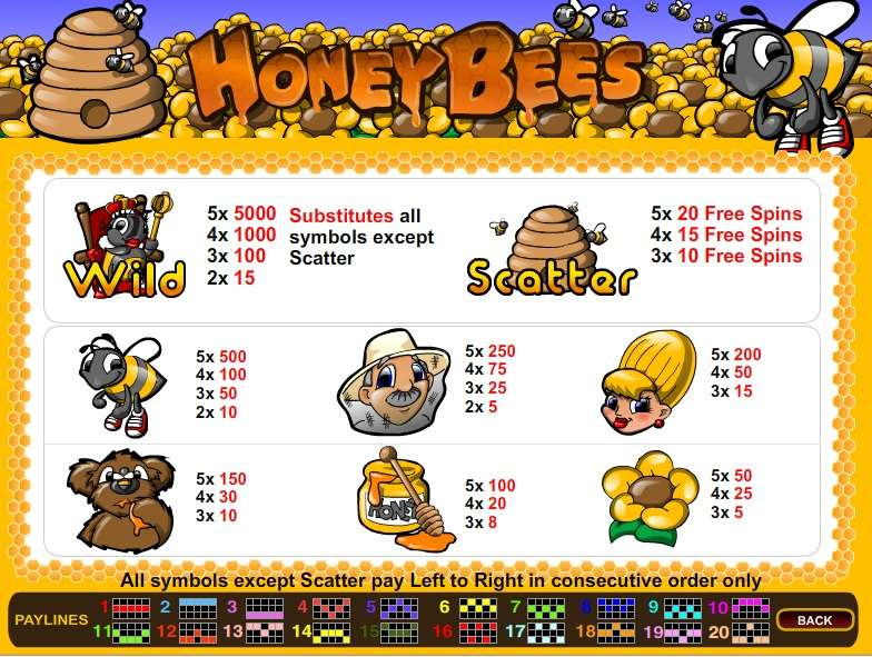 Game Review Honey Bees