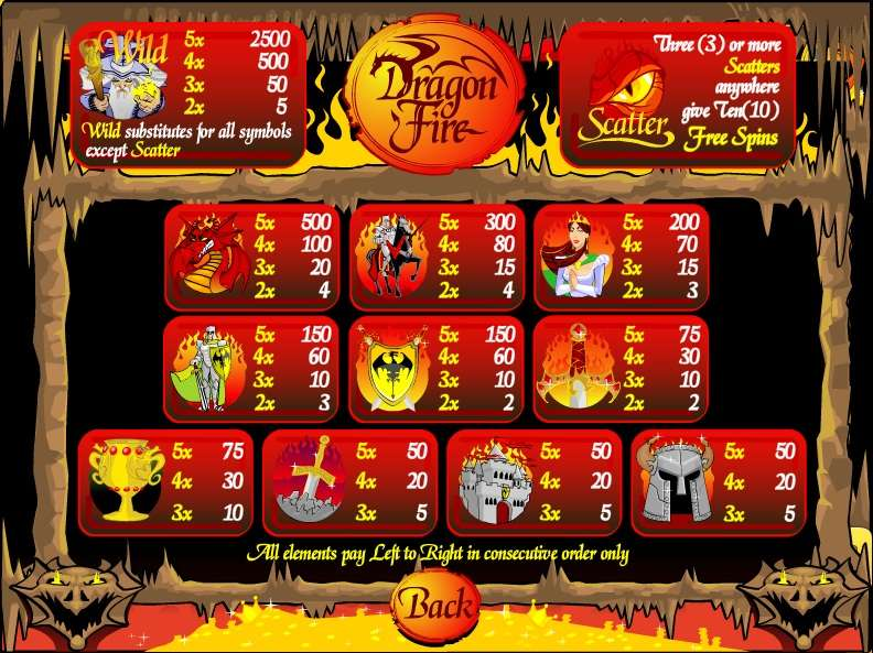Game Review Dragon Fire