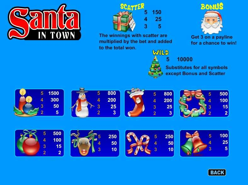 Game Review Santa in Town