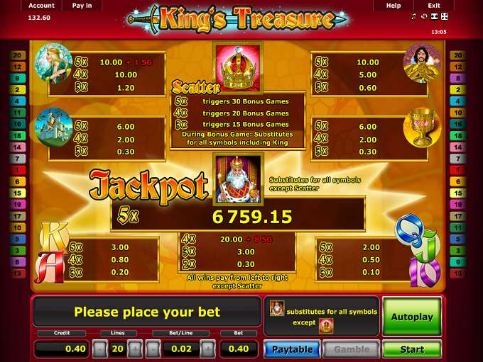 Game Review King's Treasure