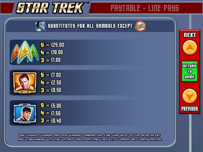 Game Review Star Trek Episode 3 – The Trouble With Tribbles