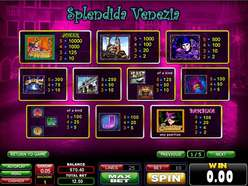 Game Review Splendida Venezia
