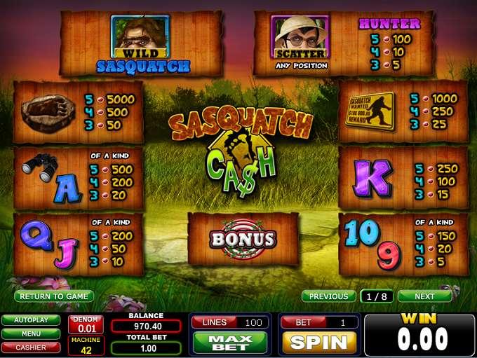 Game Review Sasquatch Ca$h