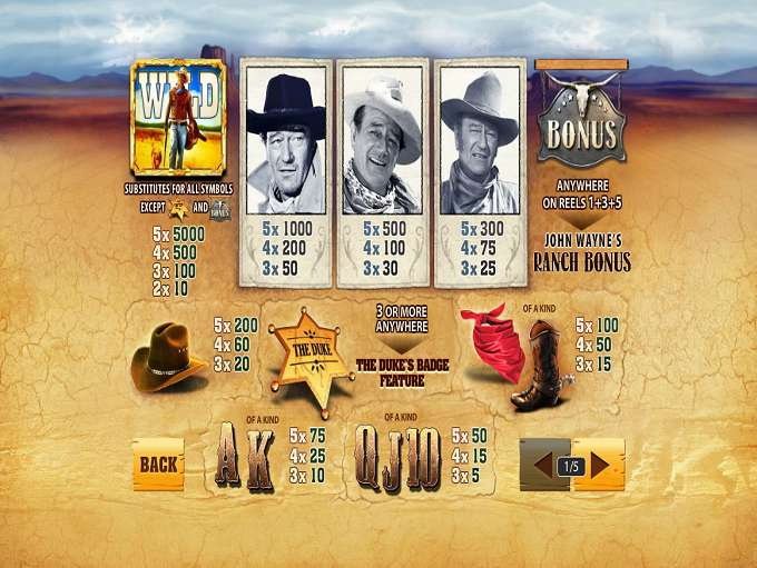 Game Review John Wayne