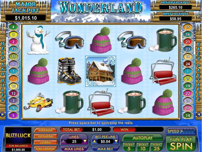 Game Review Wonderland