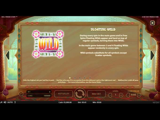 Game Review Bollywood Story