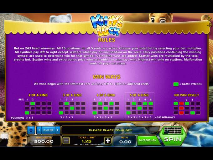Game Review Kitty's Luck