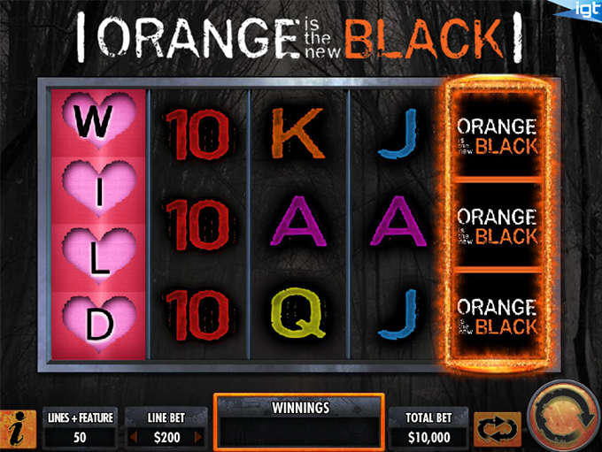 Game Review Orange is the New Black
