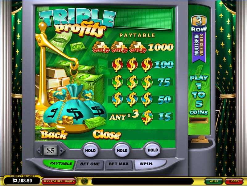 Game Review Triple Profits Multi-Spin Slot
