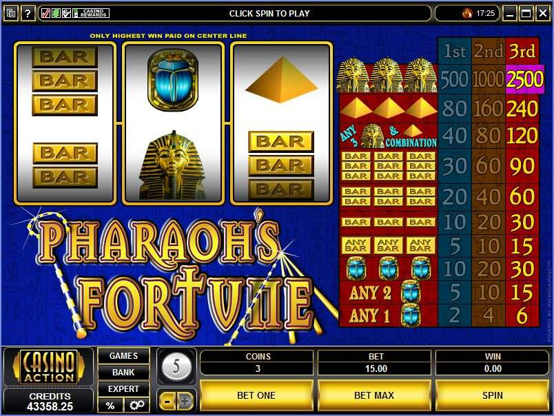 Game Review Pharaoh's Fortune