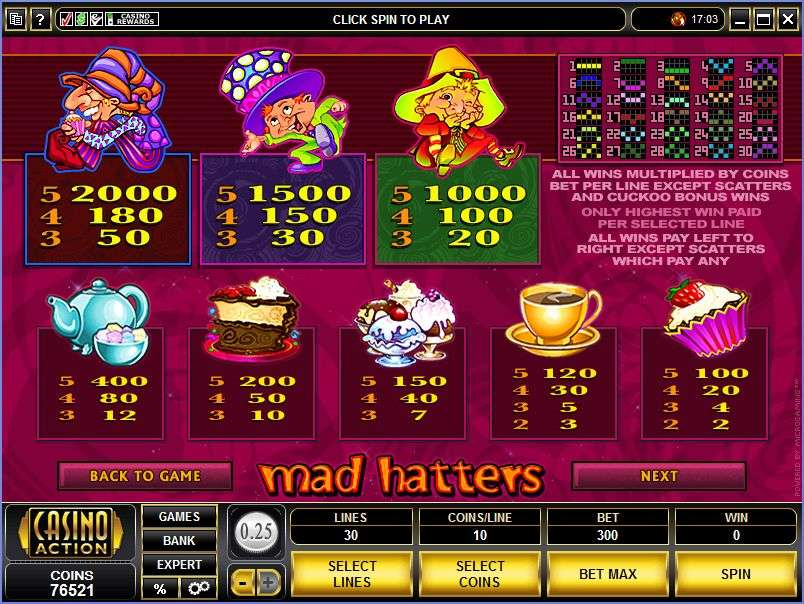 Game Review Mad Hatters