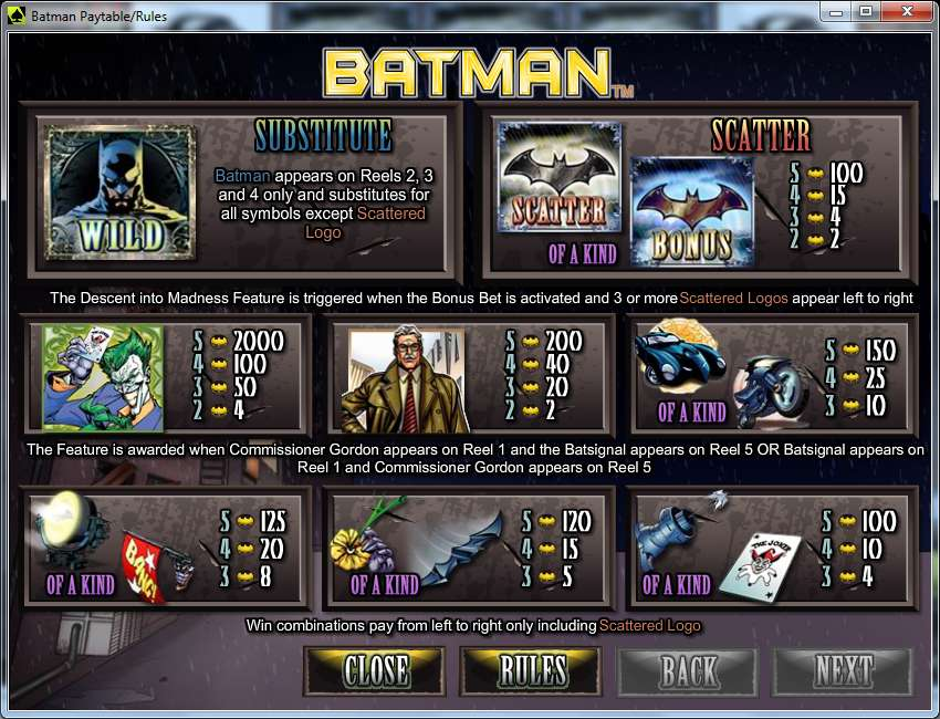 Game Review Batman