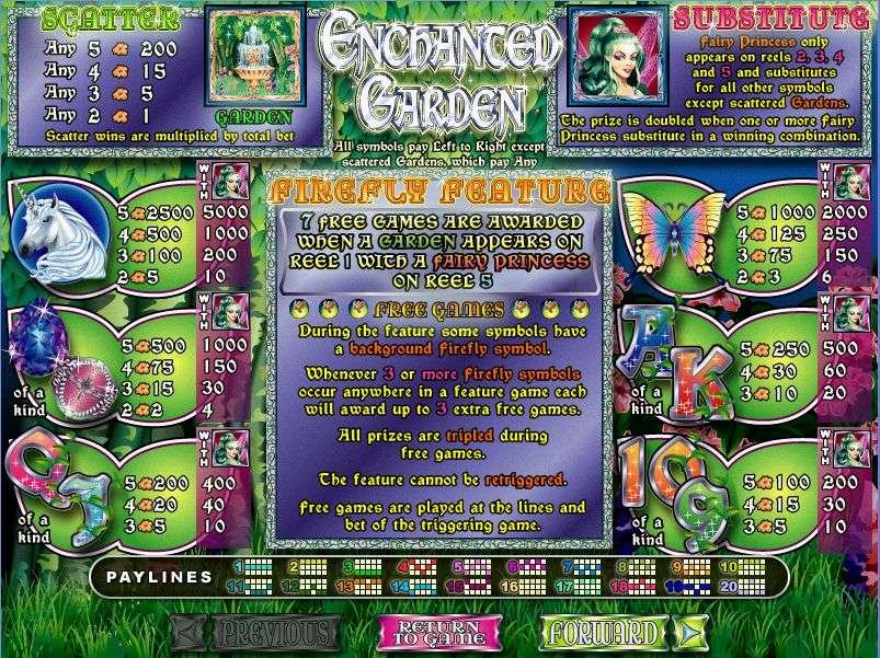Game Review Enchanted Garden