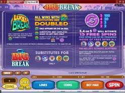 Game Review Big Break