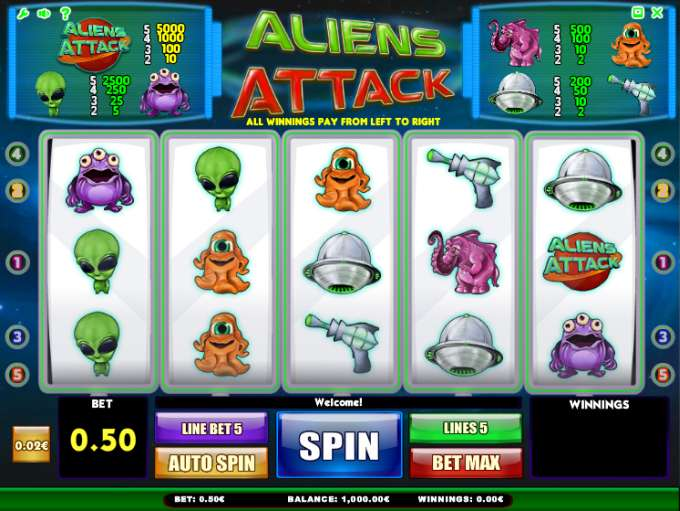Aliens Attack Slots - Free Online iSoftBet Slot Machine Game