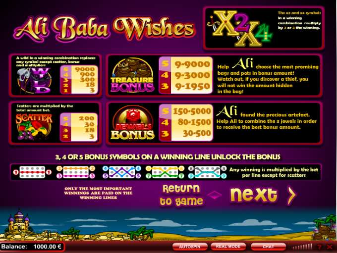 Game Review Ali Baba Wishes