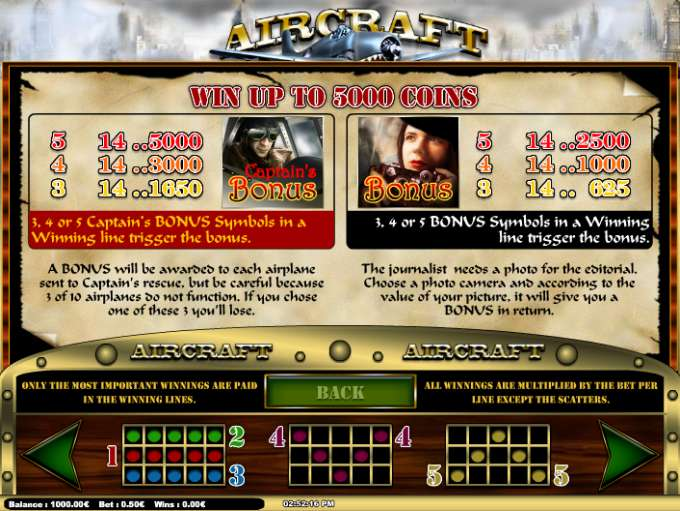 Aircraft Slot - Read a Review of this iSoftbet Casino Game