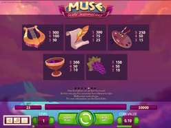 Game Review Muse