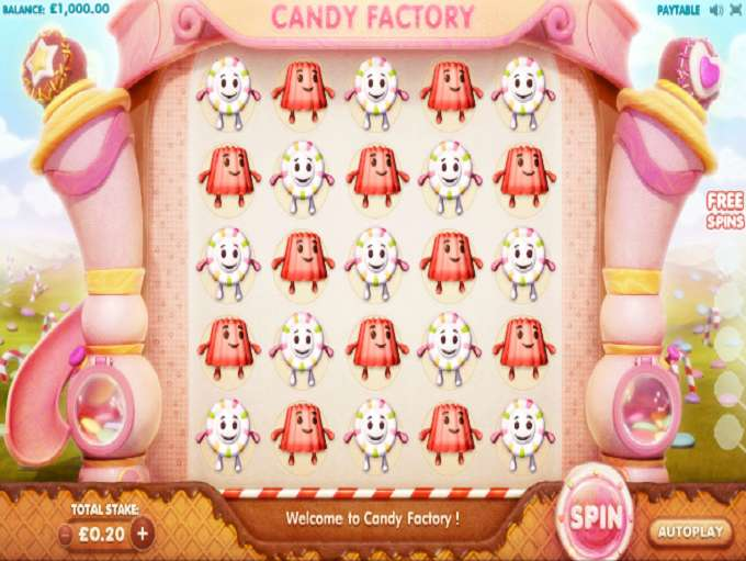 Game Review Candy Factory