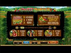 Game Review Sweet Harvest