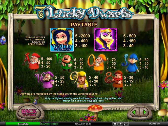 Game Review 7 Lucky Dwarfs