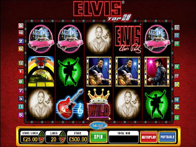 Game Review Elvis Top 20